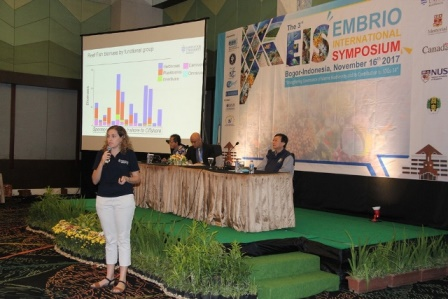Embrio International Symposium